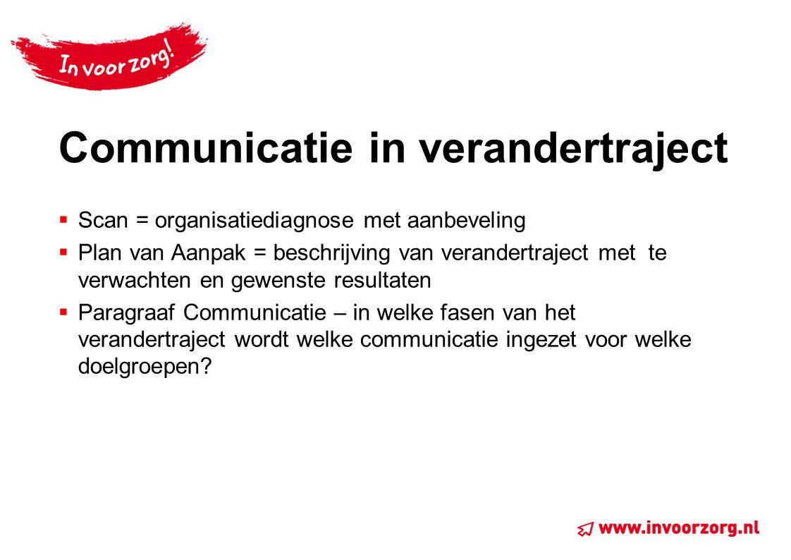 Communicatie in verandertraject  Scan = organisatiediagnose met aanbeveling  Plan van Aanpak = beschrijving van verandertraject met te verwachten en