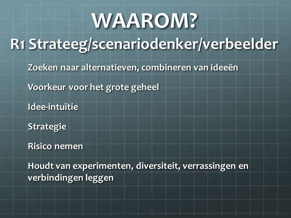 WAAROM? R1 Strateeg/scenariodenker/verbeelder Zoeken naar alternatieven, combineren van ideeën Voorkeur voor het grote geheel Idee-intuïtieStrategie R