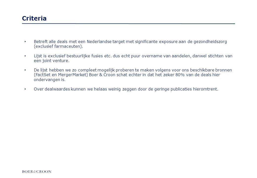 Criteria • Betreft alle deals met een Nederlandse target met significante exposure aan de gezondheidszorg (exclusief farmaceuten).