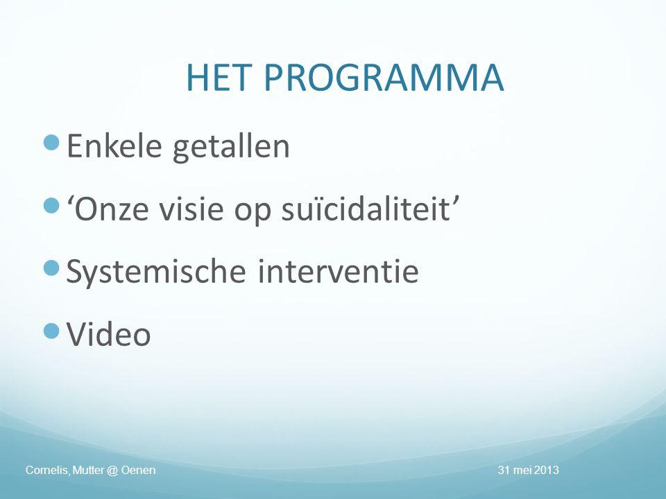 HET PROGRAMMA  Enkele getallen  'Onze visie op suïcidaliteit'  Systemische interventie  Video 31 mei 2013Cornelis, Mutter @ Oenen