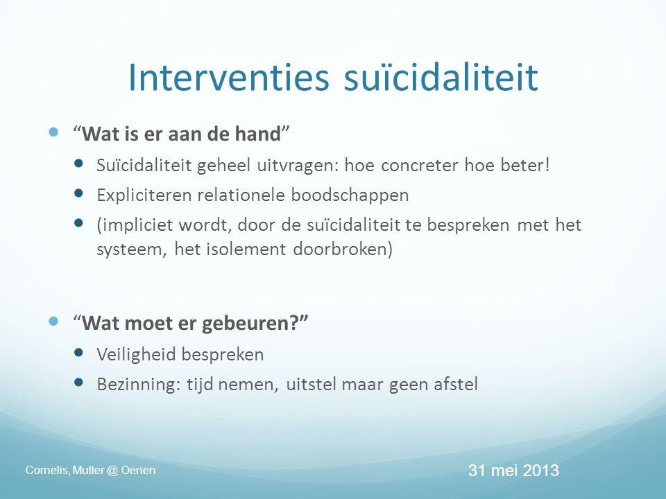 Interventies suïcidaliteit  Wat is er aan de hand  Suïcidaliteit geheel uitvragen: hoe concreter hoe beter.