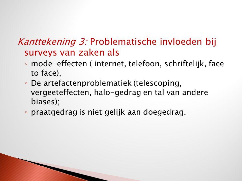 Kanttekening 3: Problematische invloeden bij surveys van zaken als ◦ mode-effecten ( internet, telefoon, schriftelijk, face to face), ◦ De artefactenp