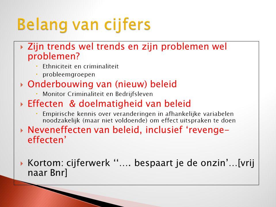  Zijn trends wel trends en zijn problemen wel problemen?  Ethniciteit en criminaliteit  probleemgroepen  Onderbouwing van (nieuw) beleid  Monitor