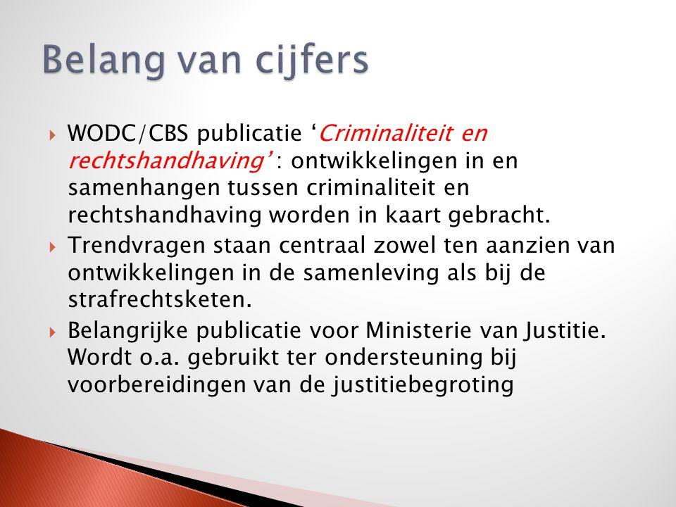  WODC/CBS publicatie 'Criminaliteit en rechtshandhaving' : ontwikkelingen in en samenhangen tussen criminaliteit en rechtshandhaving worden in kaart