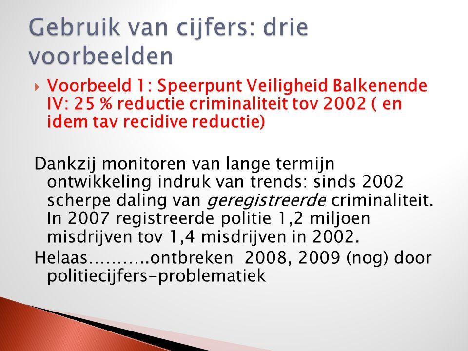  Voorbeeld 1: Speerpunt Veiligheid Balkenende IV: 25 % reductie criminaliteit tov 2002 ( en idem tav recidive reductie) Dankzij monitoren van lange t
