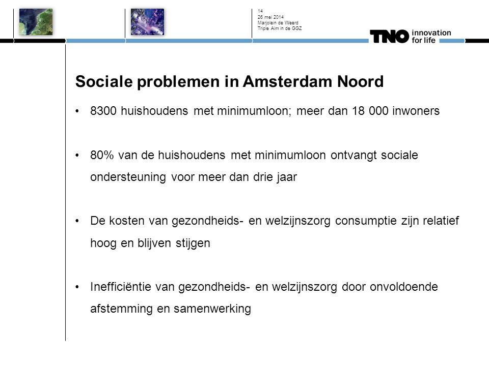 Sociale problemen in Amsterdam Noord 26 mei 2014 Marjolein de Weerd Triple Aim in de GGZ 14 •8300 huishoudens met minimumloon; meer dan 18 000 inwoner