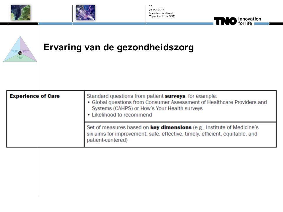 Ervaring van de gezondheidszorg 26 mei 2014 Marjolein de Weerd Triple Aim in de GGZ 20