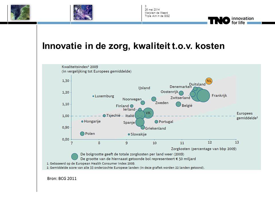 Innovatie in de zorg, kwaliteit t.o.v. kosten 26 mei 2014 Marjolein de Weerd Triple Aim in de GGZ 3