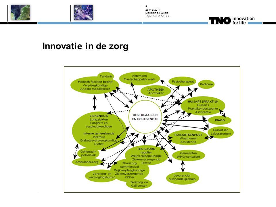 Innovatie in de zorg 26 mei 2014 Marjolein de Weerd Triple Aim in de GGZ 4