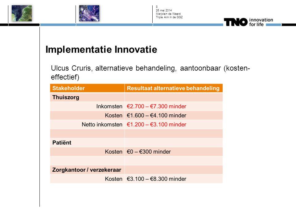 Implementatie Innovatie 26 mei 2014 Marjolein de Weerd Triple Aim in de GGZ 8 Ulcus Cruris, alternatieve behandeling, aantoonbaar (kosten- effectief)