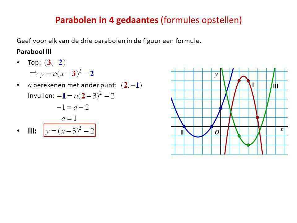 Parabolen in 4 gedaantes (formules opstellen) Geef voor elk van de drie parabolen in de figuur een formule. Parabool III • Top: • a berekenen met ande