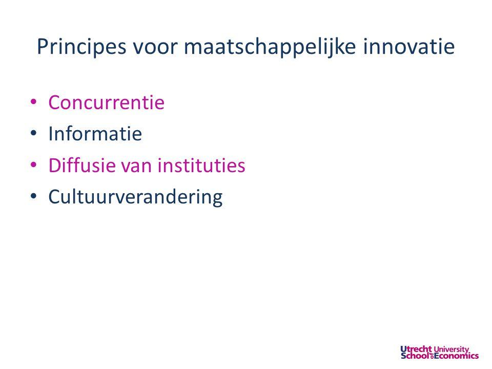 Principes voor maatschappelijke innovatie • Concurrentie • Informatie • Diffusie van instituties • Cultuurverandering