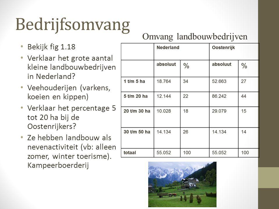 Bedrijfsomvang • Bekijk fig 1.18 • Verklaar het grote aantal kleine landbouwbedrijven in Nederland? • Veehouderijen (varkens, koeien en kippen) • Verk