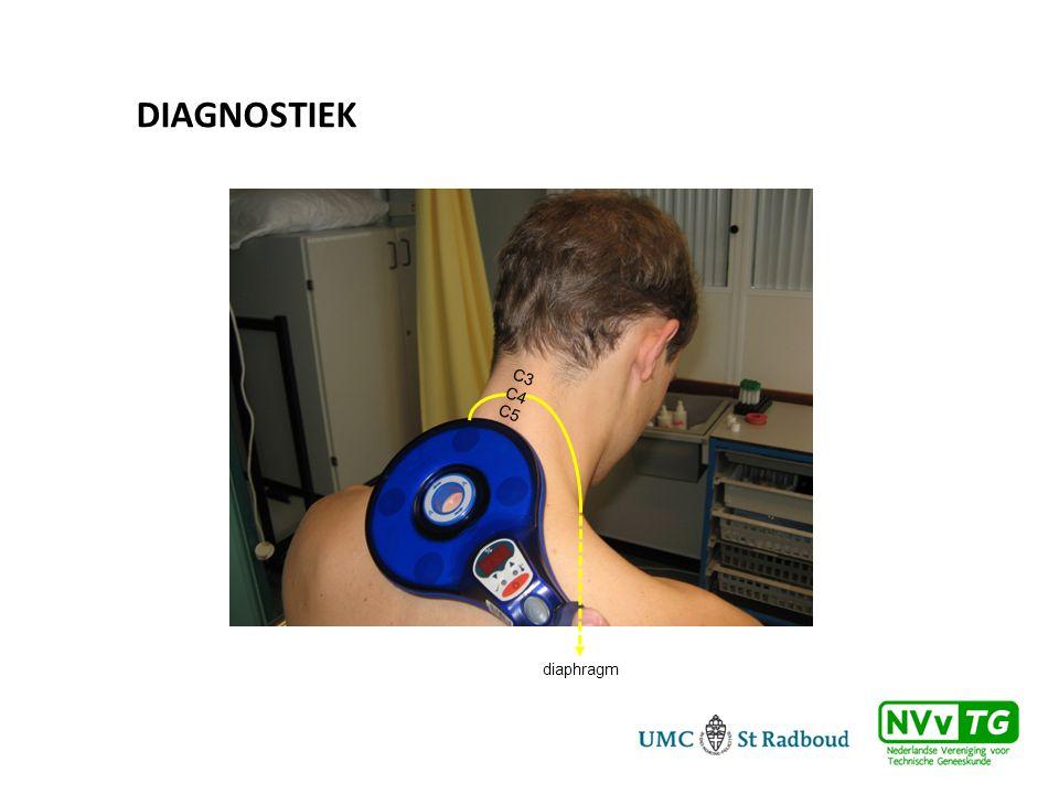 diaphragm C3 C4 C5 DIAGNOSTIEK
