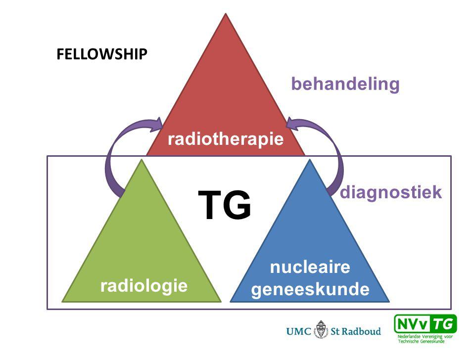 FELLOWSHIP radiotherapie radiologie nucleaire geneeskunde diagnostiek behandeling TG