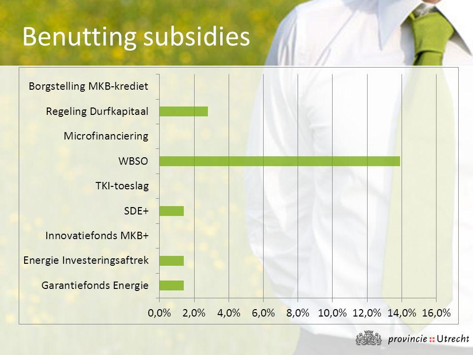 Benutting subsidies