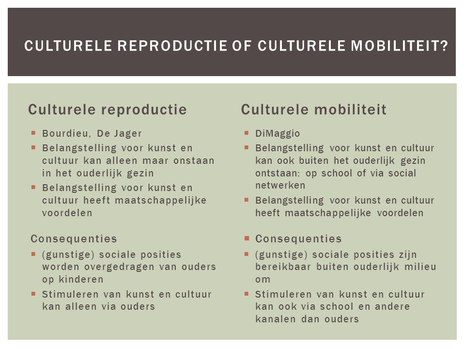 Culturele reproductie Consequenties  (gunstige) sociale posities worden overgedragen van ouders op kinderen  Stimuleren van kunst en cultuur kan all