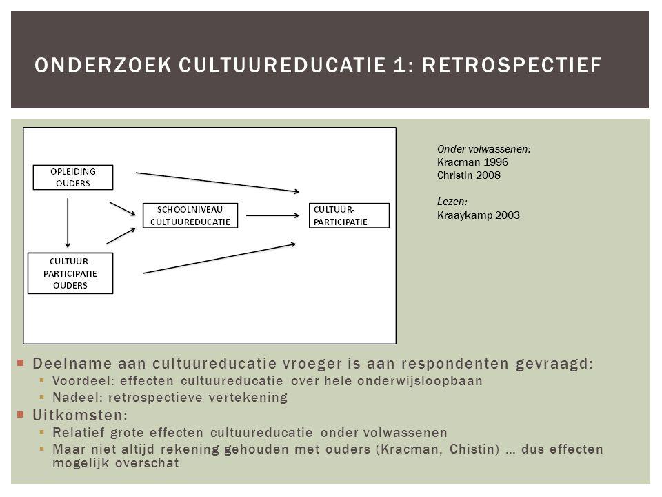  Deelname aan cultuureducatie vroeger is aan respondenten gevraagd:  Voordeel: effecten cultuureducatie over hele onderwijsloopbaan  Nadeel: retros