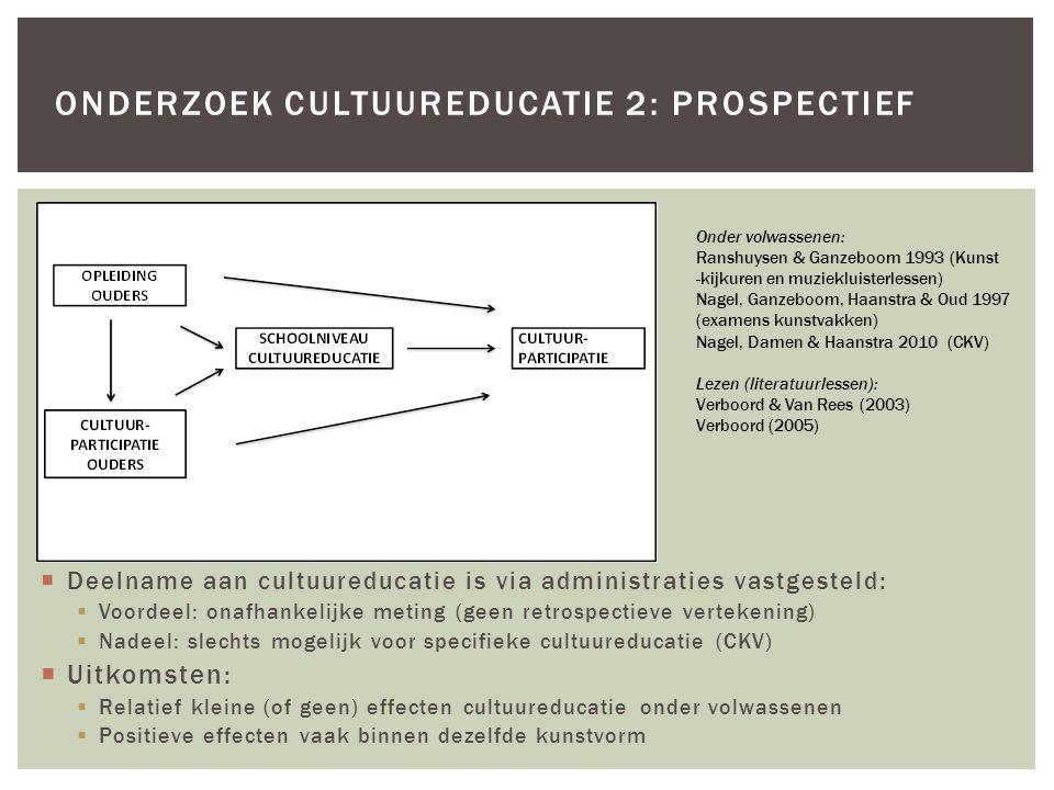  Deelname aan cultuureducatie is via administraties vastgesteld:  Voordeel: onafhankelijke meting (geen retrospectieve vertekening)  Nadeel: slecht