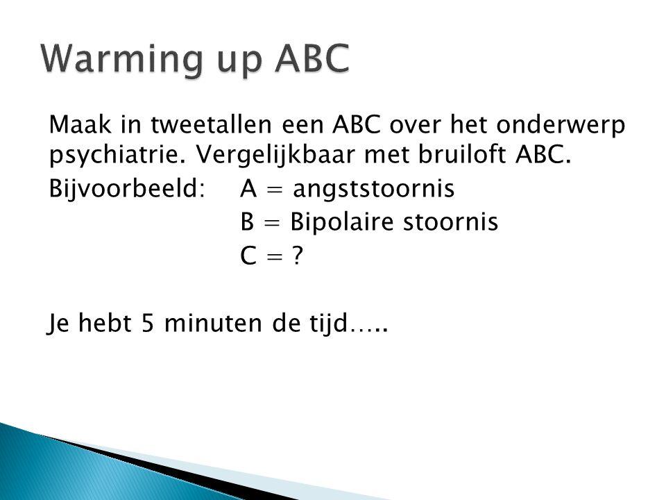 Maak in tweetallen een ABC over het onderwerp psychiatrie. Vergelijkbaar met bruiloft ABC. Bijvoorbeeld:A = angststoornis B = Bipolaire stoornis C = ?