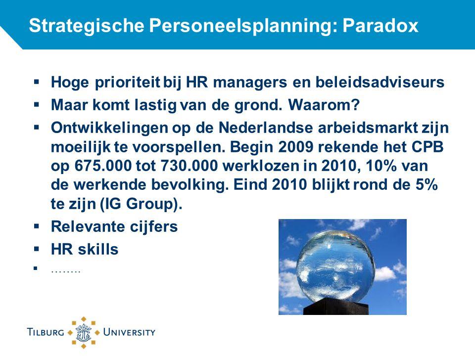 Strategische Personeelsplanning: Paradox  Hoge prioriteit bij HR managers en beleidsadviseurs  Maar komt lastig van de grond.