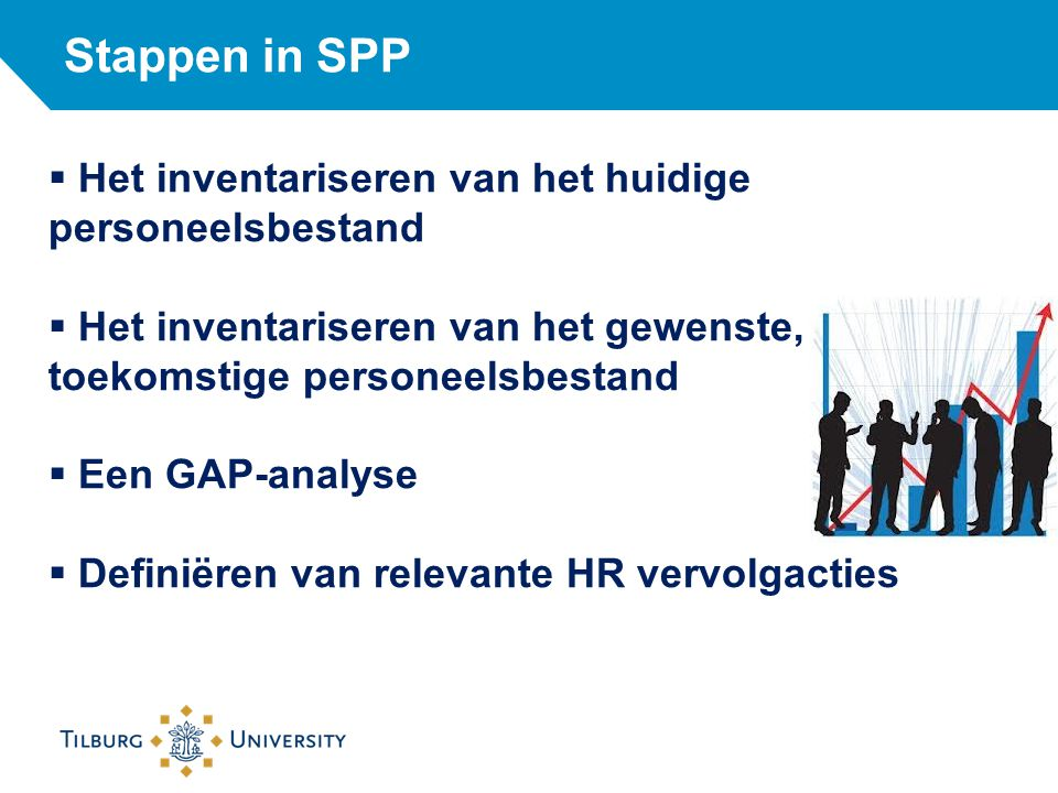 Stappen in SPP  Het inventariseren van het huidige personeelsbestand  Het inventariseren van het gewenste, toekomstige personeelsbestand  Een GAP-analyse  Definiëren van relevante HR vervolgacties