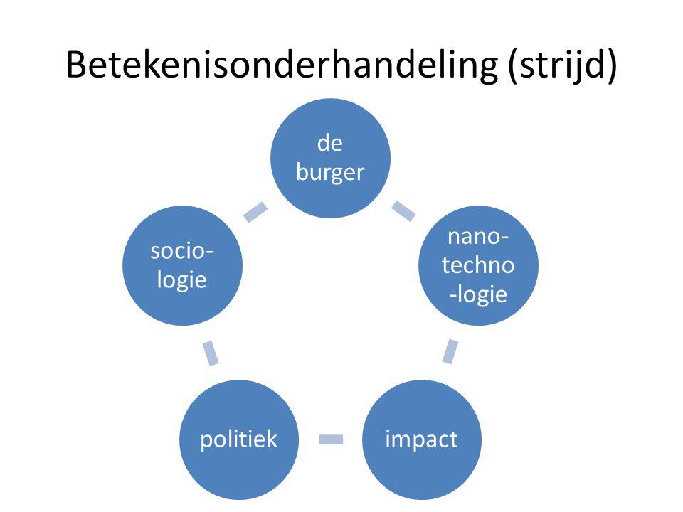 Betekenisonderhandeling (strijd) de burger nano- techno -logie impactpolitiek socio- logie