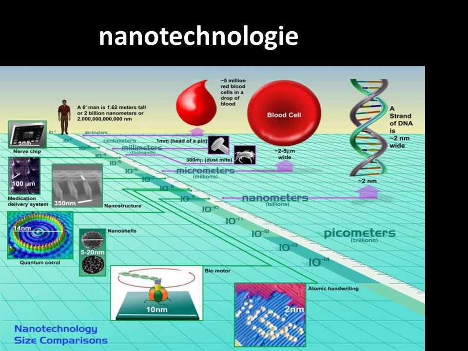 BAN: Body Area Network nano as enabling technology