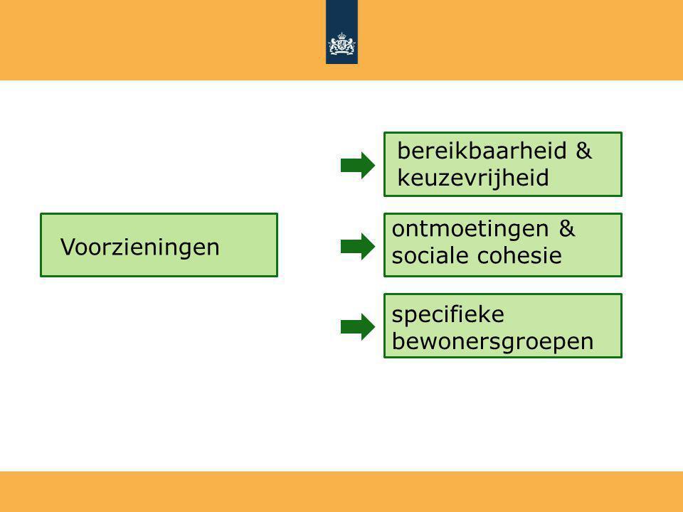 Voorzieningen bereikbaarheid & keuzevrijheid specifieke bewonersgroepen ontmoetingen & sociale cohesie