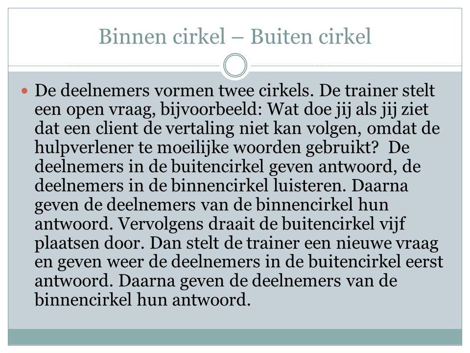 Binnen cirkel – Buiten cirkel  De deelnemers vormen twee cirkels. De trainer stelt een open vraag, bijvoorbeeld: Wat doe jij als jij ziet dat een cli