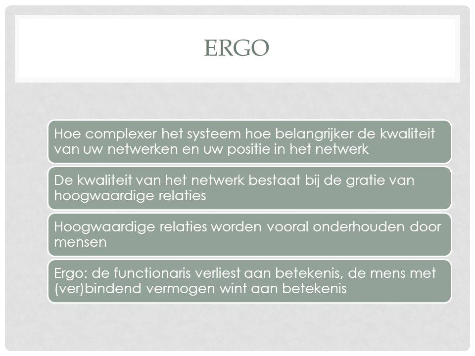 ERGO Hoe complexer het systeem hoe belangrijker de kwaliteit van uw netwerken en uw positie in het netwerk De kwaliteit van het netwerk bestaat bij de
