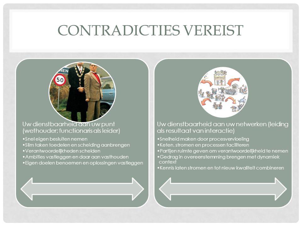 CONTRADICTIES VEREIST Uw dienstbaarheid aan uw punt (wethouder; functionaris als leider) •Snel eigen besluiten nemen •Slim taken toedelen en scheiding