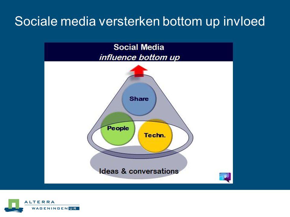 Sociale media versterken bottom up invloed