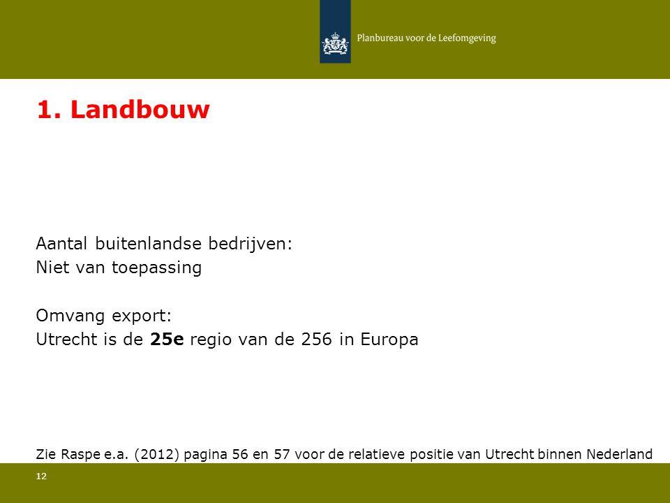 Aantal buitenlandse bedrijven: Niet van toepassing 12 1. Landbouw Omvang export: Utrecht is de 25e regio van de 256 in Europa Zie Raspe e.a. (2012) pa