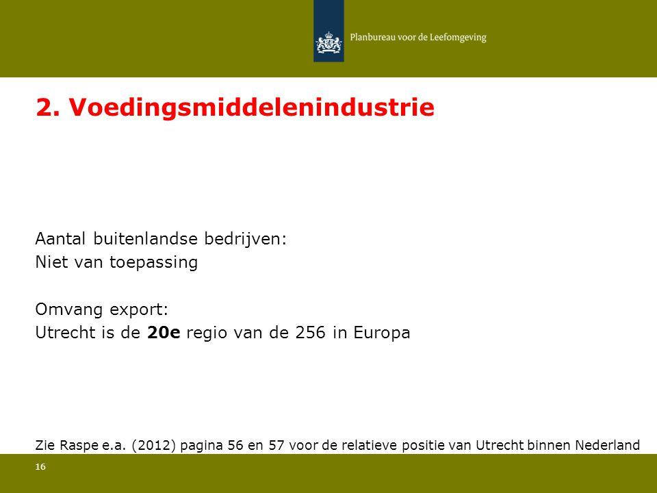 Aantal buitenlandse bedrijven: Niet van toepassing 16 2. Voedingsmiddelenindustrie Omvang export: Utrecht is de 20e regio van de 256 in Europa Zie Ras
