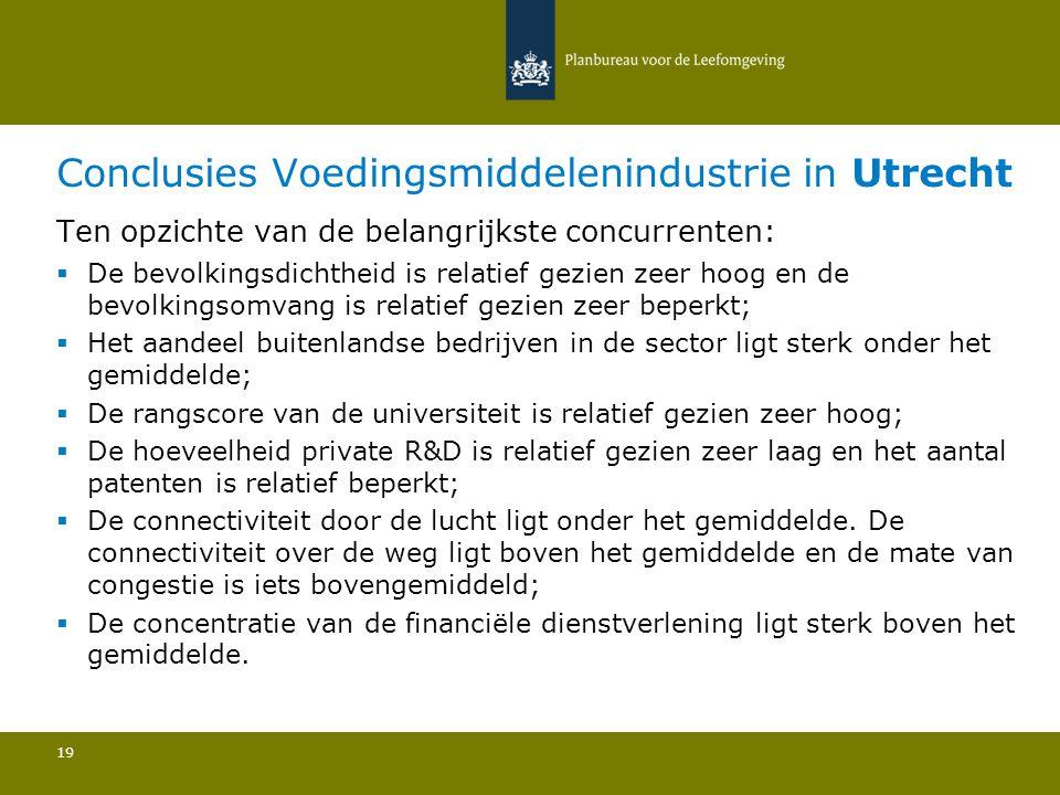 Conclusies Voedingsmiddelenindustrie in Utrecht 19 Ten opzichte van de belangrijkste concurrenten:  De bevolkingsdichtheid is relatief gezien zeer ho