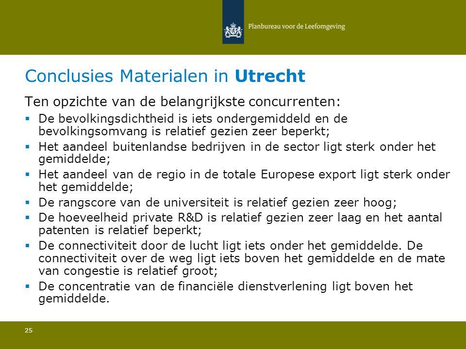 Conclusies Materialen in Utrecht 25 Ten opzichte van de belangrijkste concurrenten:  De bevolkingsdichtheid is iets ondergemiddeld en de bevolkingsom
