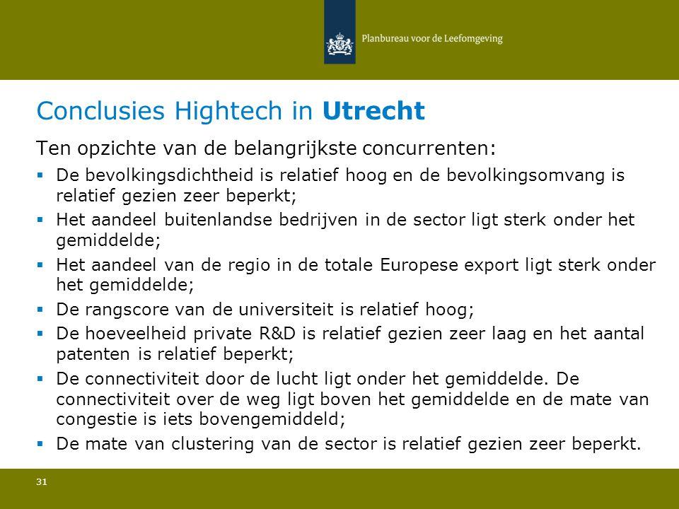 Conclusies Hightech in Utrecht 31 Ten opzichte van de belangrijkste concurrenten:  De bevolkingsdichtheid is relatief hoog en de bevolkingsomvang is