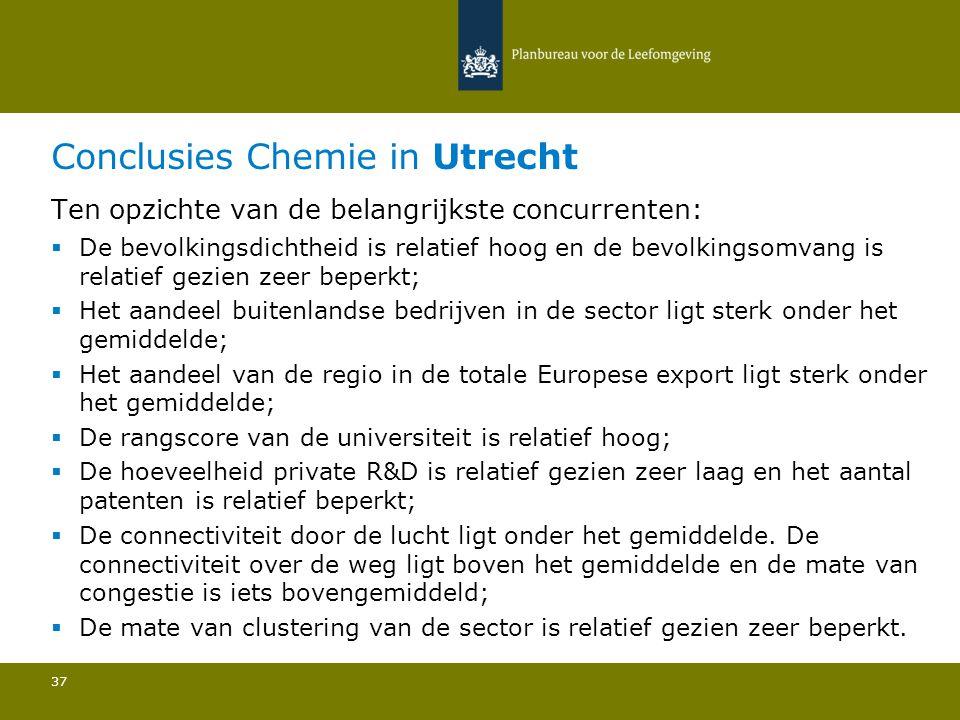 Conclusies Chemie in Utrecht 37 Ten opzichte van de belangrijkste concurrenten:  De bevolkingsdichtheid is relatief hoog en de bevolkingsomvang is re