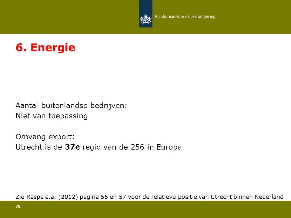 Aantal buitenlandse bedrijven: Niet van toepassing 38 6. Energie Omvang export: Utrecht is de 37e regio van de 256 in Europa Zie Raspe e.a. (2012) pag
