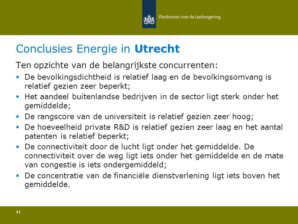 Conclusies Energie in Utrecht 41 Ten opzichte van de belangrijkste concurrenten:  De bevolkingsdichtheid is relatief laag en de bevolkingsomvang is r