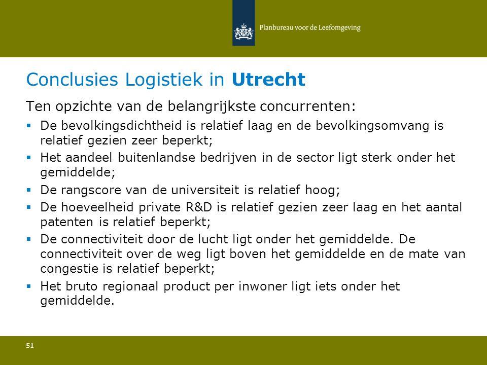 Conclusies Logistiek in Utrecht 51 Ten opzichte van de belangrijkste concurrenten:  De bevolkingsdichtheid is relatief laag en de bevolkingsomvang is