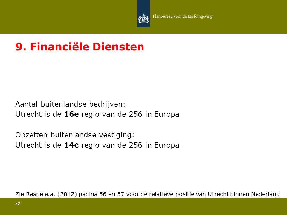 Aantal buitenlandse bedrijven: Utrecht is de 16e regio van de 256 in Europa 52 9. Financiële Diensten Opzetten buitenlandse vestiging: Utrecht is de 1