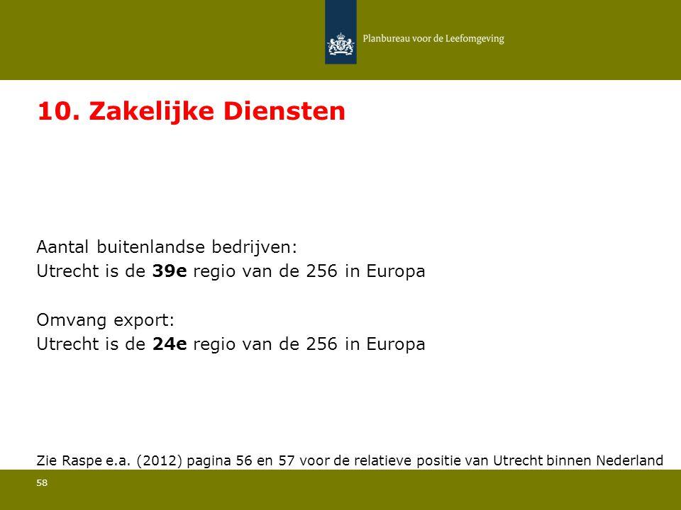 Aantal buitenlandse bedrijven: Utrecht is de 39e regio van de 256 in Europa 58 10. Zakelijke Diensten Omvang export: Utrecht is de 24e regio van de 25