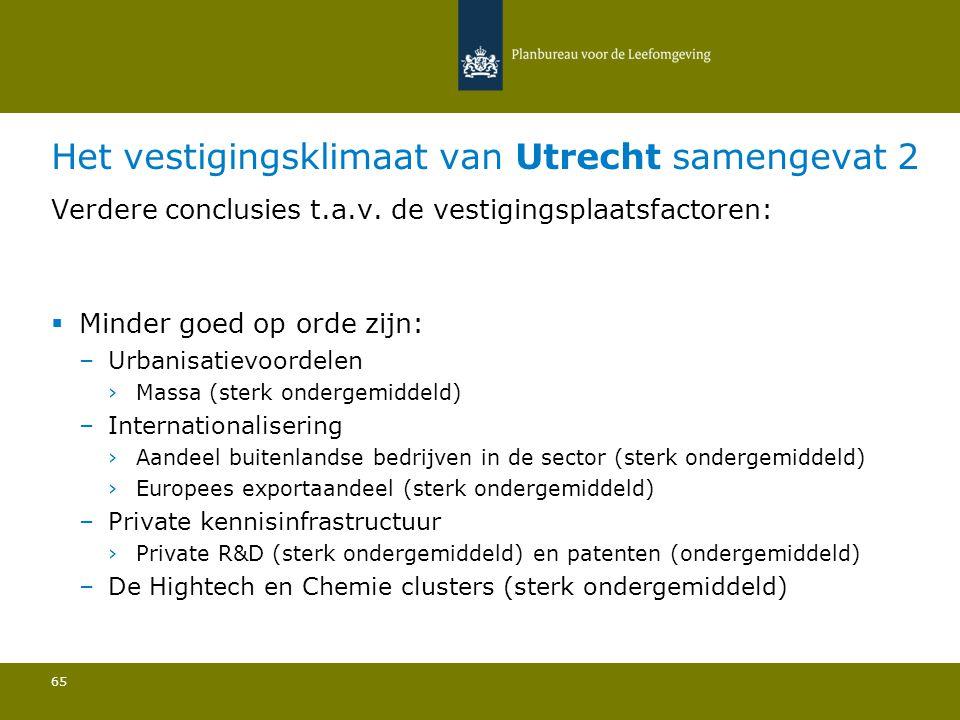 Het vestigingsklimaat van Utrecht samengevat 2 65 Verdere conclusies t.a.v. de vestigingsplaatsfactoren:  Minder goed op orde zijn: –Urbanisatievoord