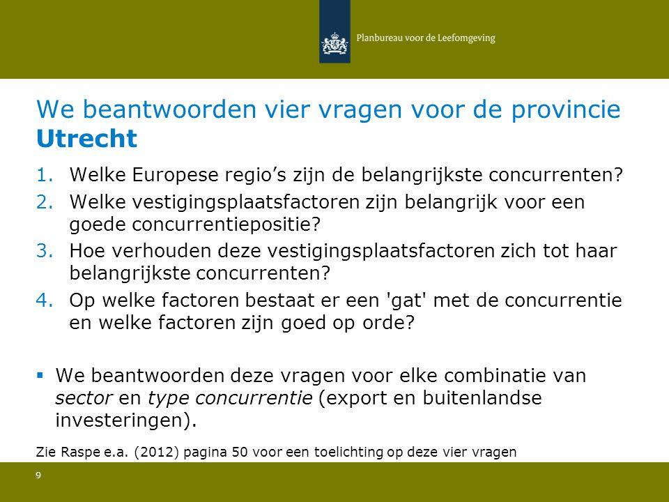 We beantwoorden vier vragen voor de provincie Utrecht 9 1.Welke Europese regio's zijn de belangrijkste concurrenten? 2.Welke vestigingsplaatsfactoren