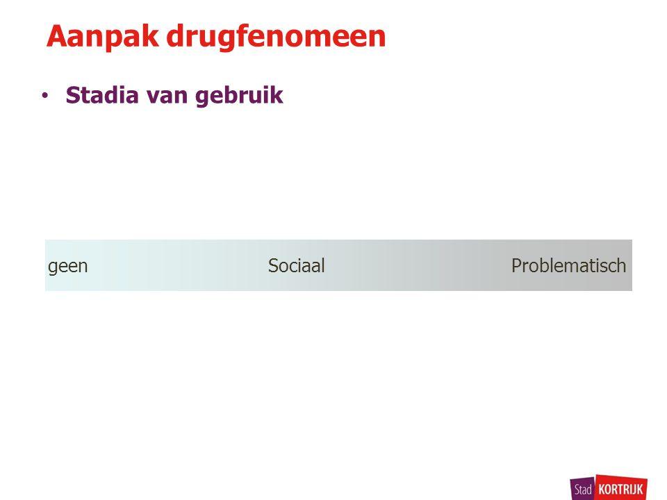 geenSociaalProblematisch Aanpak drugfenomeen • Stadia van gebruik