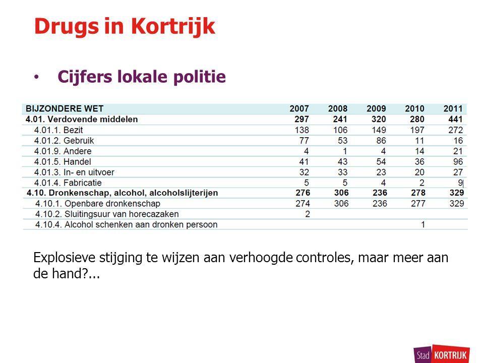 • Cijfers lokale politie Explosieve stijging te wijzen aan verhoogde controles, maar meer aan de hand?... Drugs in Kortrijk