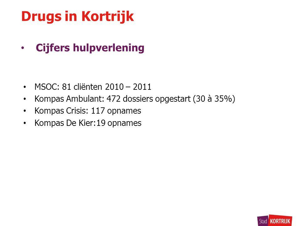 • Cijfers hulpverlening Drugs in Kortrijk • MSOC: 81 cliënten 2010 – 2011 • Kompas Ambulant: 472 dossiers opgestart (30 à 35%) • Kompas Crisis: 117 op
