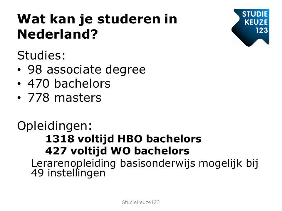 Wat kan je studeren in Nederland.